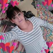 amelia859500's profile photo