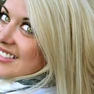 zorina15376's profile photo