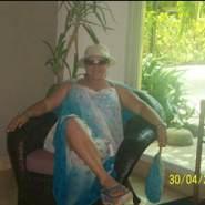 marialeac's profile photo