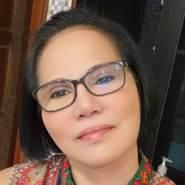 cherryc8933's profile photo