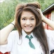 molly877971's profile photo