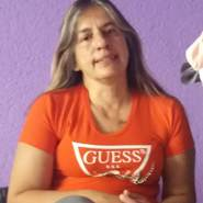 danuskas's profile photo