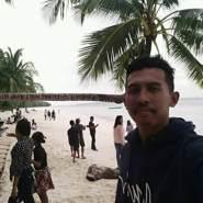 rizalw720013's profile photo