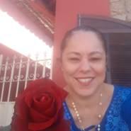 renatal823918's profile photo