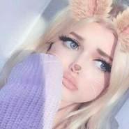 ghroranthg's profile photo