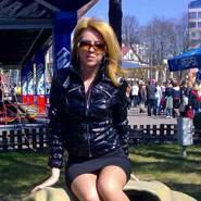 zsazsa262063's profile photo