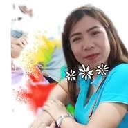 Pronka's profile photo