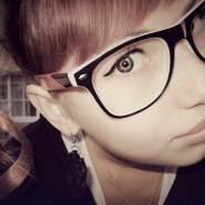 mikakoo588183's profile photo