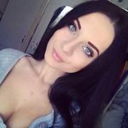 zorine391905's profile photo