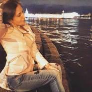 zsazsa101380's profile photo