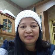 anahaws's profile photo