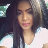 cameliaa0's profile photo