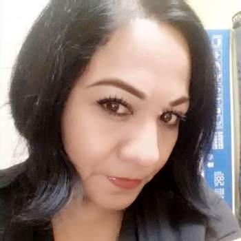 user_mq0462_Nebraska_Single_Female