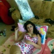zorine398533's profile photo