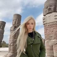 zorina233530's profile photo