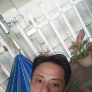 phuh714's profile photo