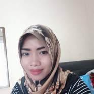 rohmahw778783's profile photo