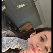 monicajelly2's profile photo