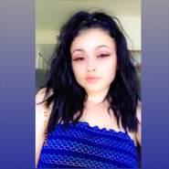 annalise961578's profile photo