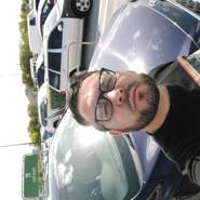 gonzalo448091's profile photo