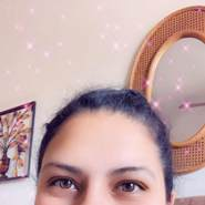 darrenwat2252's profile photo