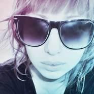 mikako290456's profile photo