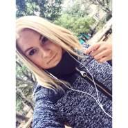 zsazsa27604's profile photo