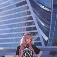 zulema628117's profile photo