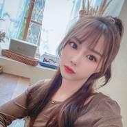 useremoh6381's profile photo