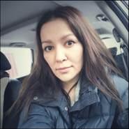 zorine166268's profile photo