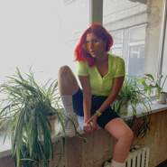zorine145739's profile photo