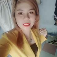 ngaq042's profile photo