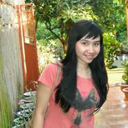 zorana319576's profile photo