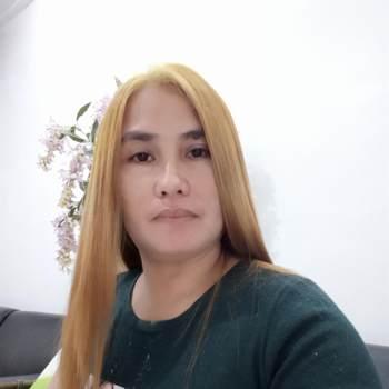 arishc802816_Pampanga_Svobodný(á)_Žena