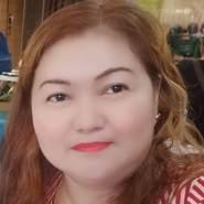 merzg28's profile photo