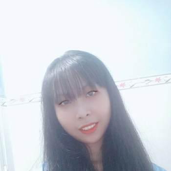 truct58_Dong Nai_Kawaler/Panna_Kobieta