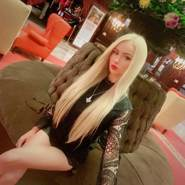 mikako285845's profile photo