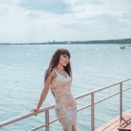 zorina147371's profile photo