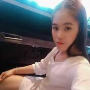 kanyas513844's profile photo
