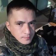juang024092's profile photo