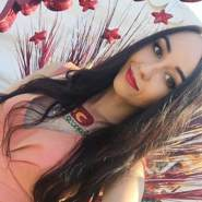 zorine40575's profile photo