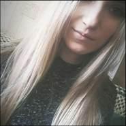 zorinee848860's profile photo