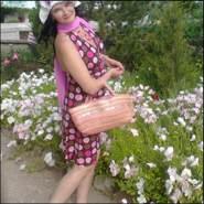 zorinaa284610's profile photo