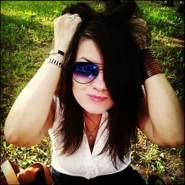zuzanai443083's profile photo