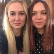 zsazsa238621's profile photo