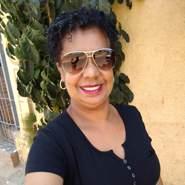 iracemaana's profile photo
