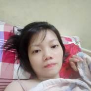 khanhloc872492's profile photo