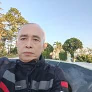 userea0457's profile photo