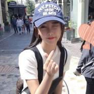 cc06387's profile photo