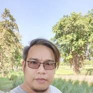 ananj81's profile photo